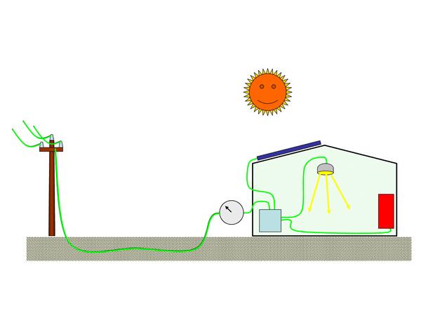 Impianto-elettrico-Civile-reggio-emilia